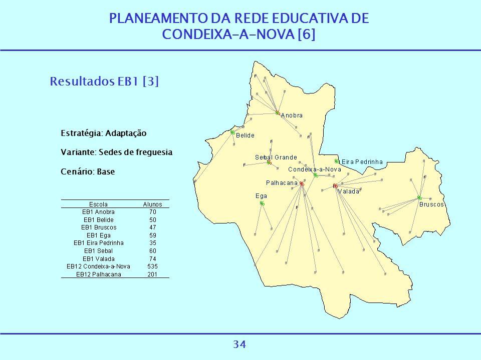 PLANEAMENTO DA REDE EDUCATIVA DE CONDEIXA-A-NOVA [6]